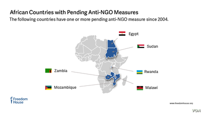 African Countries with Pending Anti-NGO Measures
