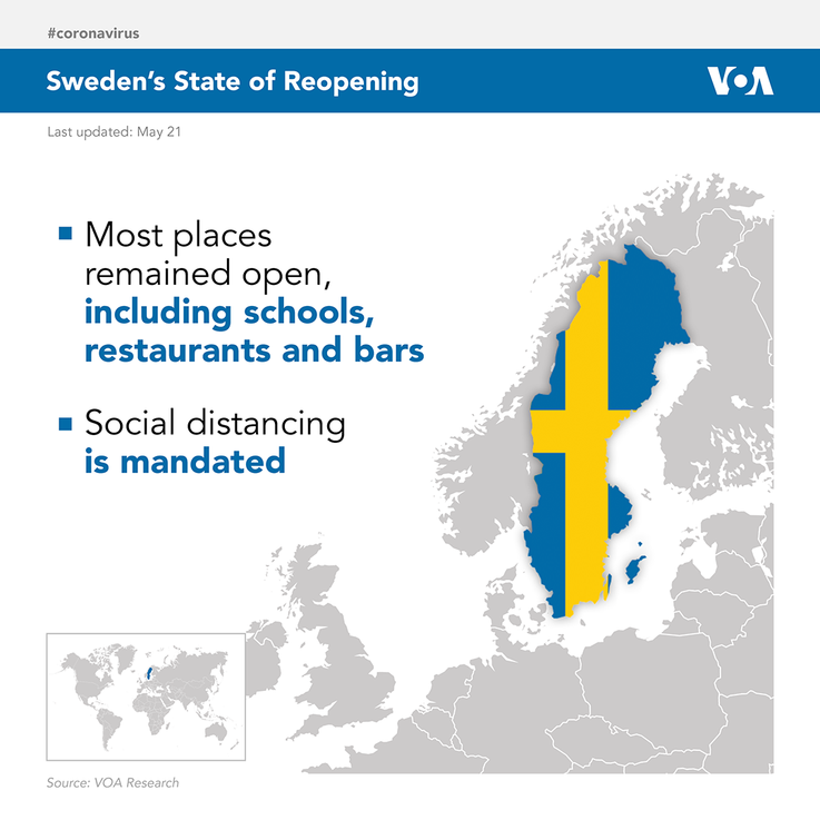 Sweden's State of Reopening