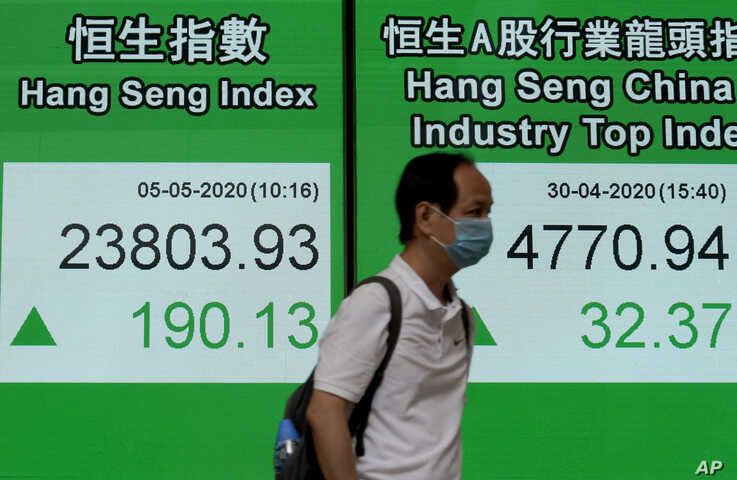 A man wearing face mask walks past a bank electronic board showing the Hong Kong share index Tuesday, May 5, 2020. Shares…